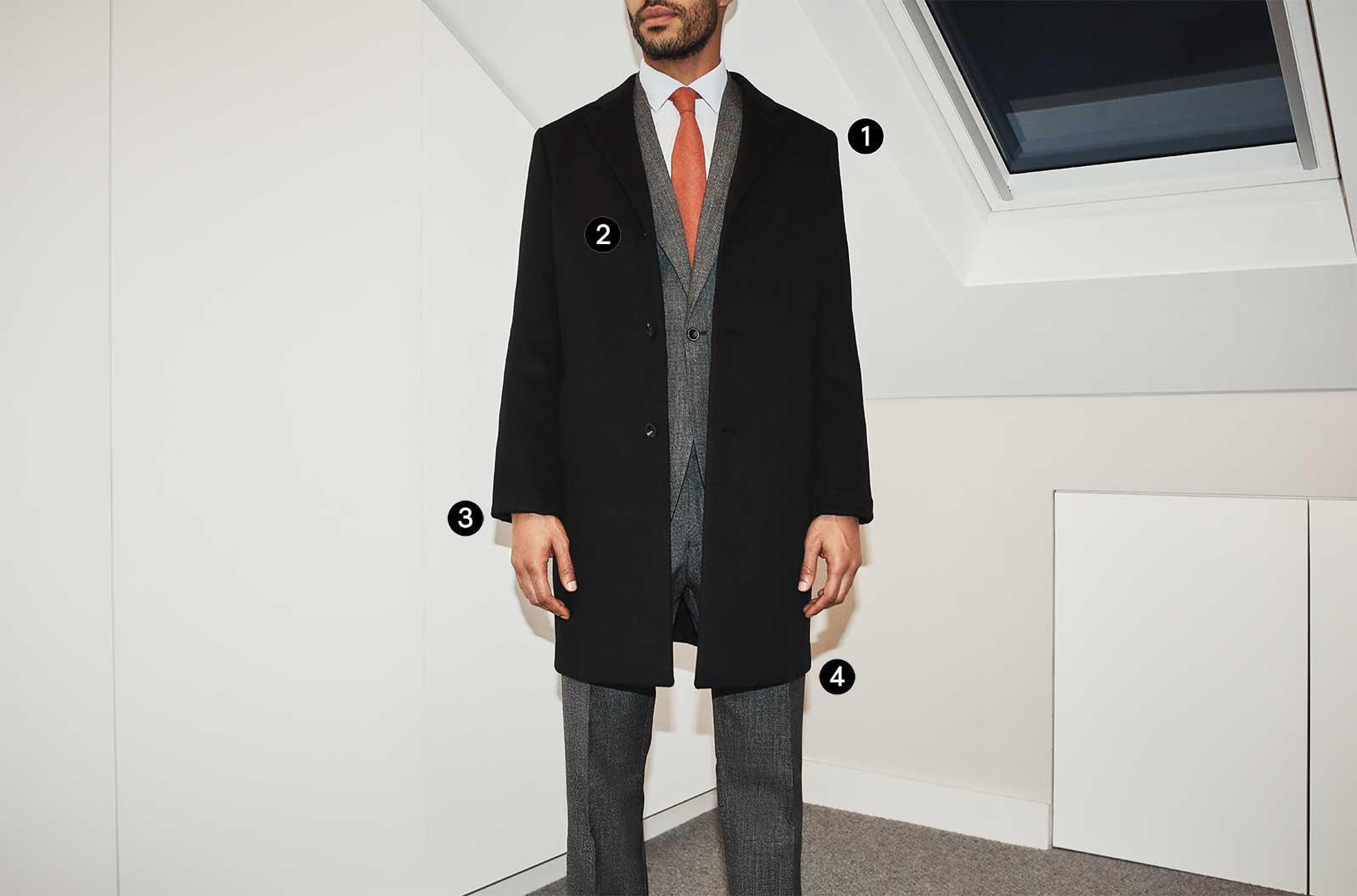 Image result for how overcoat sleeve fit